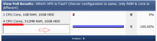 Poll result of cpu cores vs ram 1core